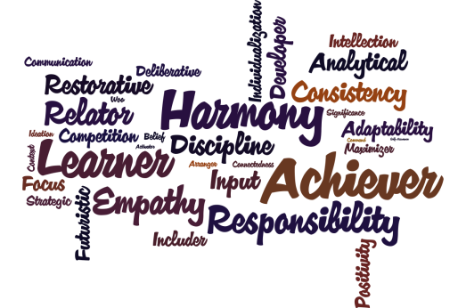 Word Cloud representing Strengths of Pharmacy Students (wordle.com)